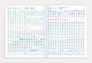 Detailabbildung zu »decodeunicode«