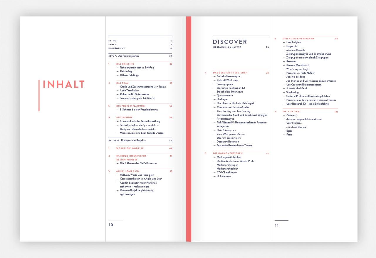 Branded Interactions Verlag Hermann Schmidt